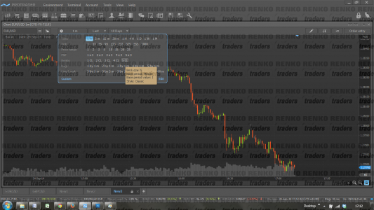 ProTrader Renko Charts Configuration