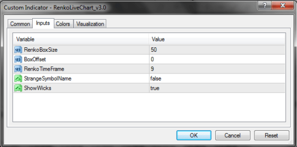 RenkoLiveChart_v3.0 Settings