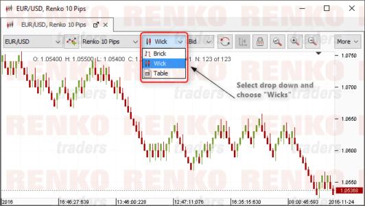 Enabling Renko Charts on JForex Platform