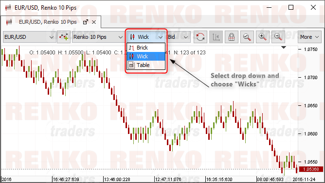 Market depth forex indicator
