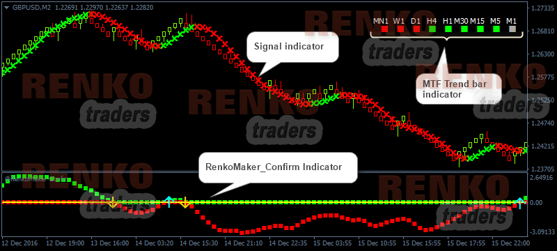 Renko maker pro trading system free download